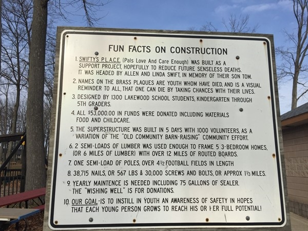 Fun Facts on Construction. Lake Odessa, Swifty's Place
